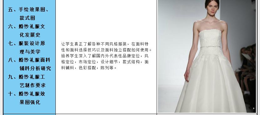 杭州服装设计手绘培训班哪个好