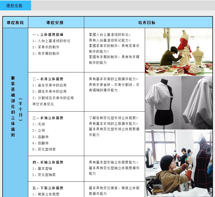 杭州服装制版培训班